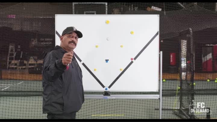Chalk Talk (3) - Bunt Offense