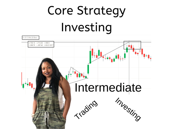 Core Strategy Investing- 3 Sessions