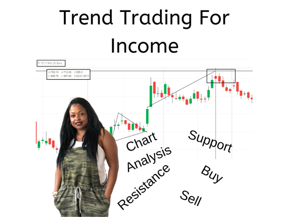 Trend Trading For Consistent Income