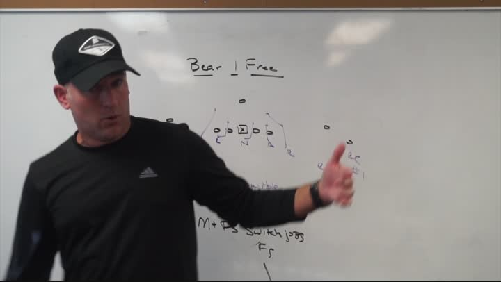 Bear 1 Free Defense - Whiteboard, Defense Fits and Game Film
